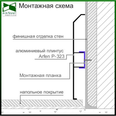 Алюминиевый плинтус с кабель-каналом ARFEN Р-323, высота 12см.