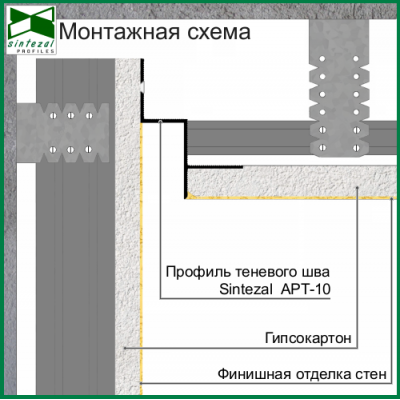 Алюминиевый профиль теневого шва 10х20 мм. Sintezal AРТ-10